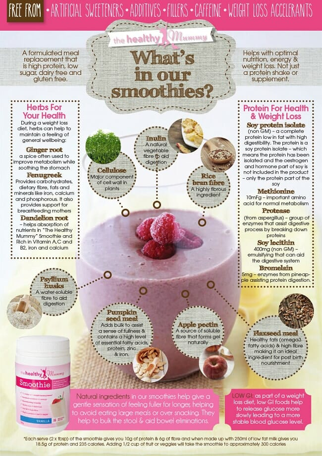 What's in our smoothies