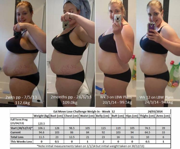 Mel Has Lost 25kg