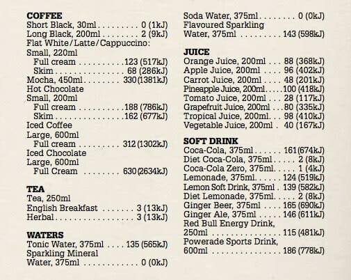 Calories in drinks at the cafe