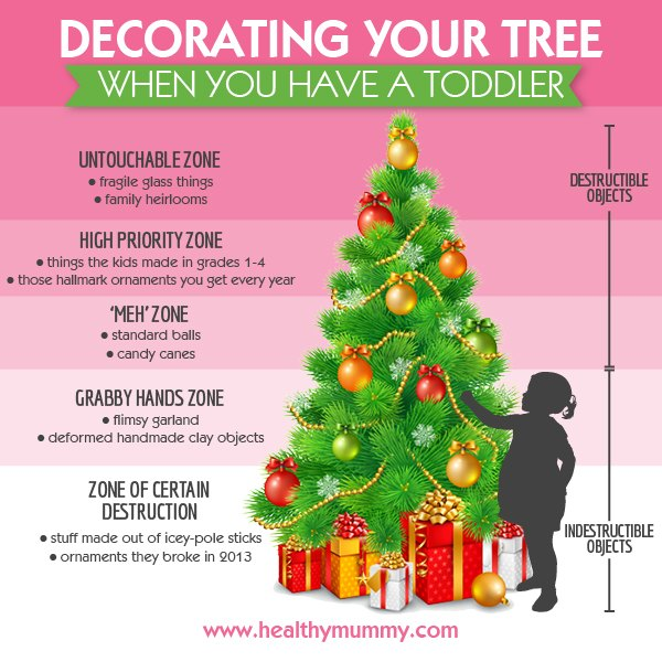Image result for kids christmas tree memes