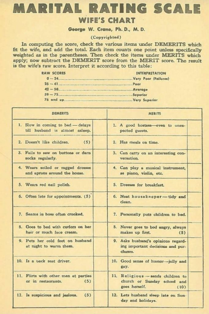 Would You Make A Great 1930s Wife Hilarious Test Reveals All