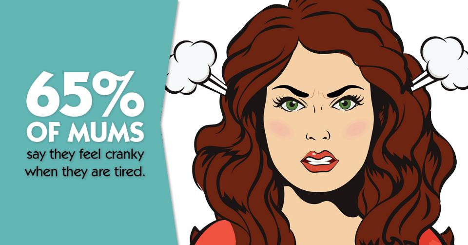 survey-cranky