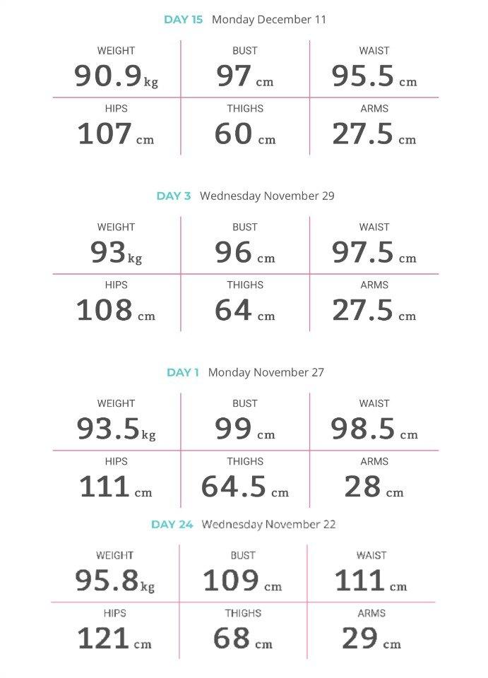 Melanie Arnold measurements